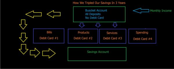 saving-3-615.png