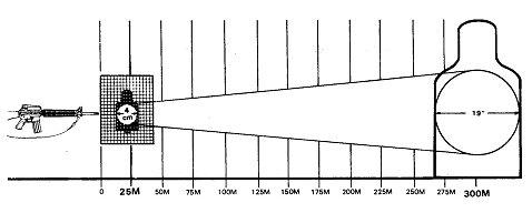 the-concept-of-the-25m-zero-541.jpg